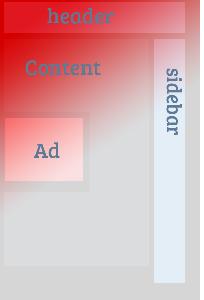 heatmap adsense