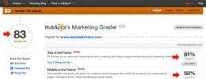 marketing grader