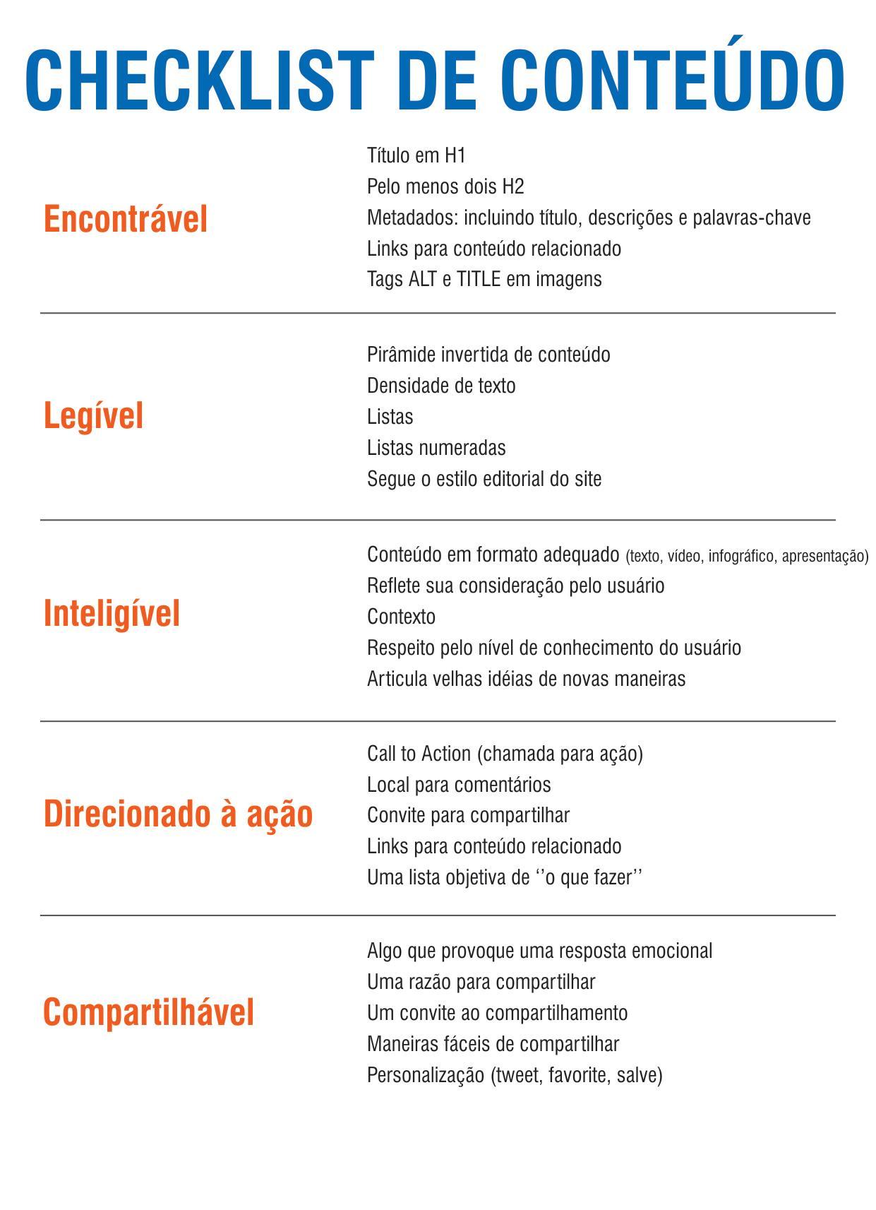 checklist de conteudo seo