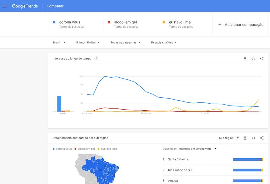 google trends corona